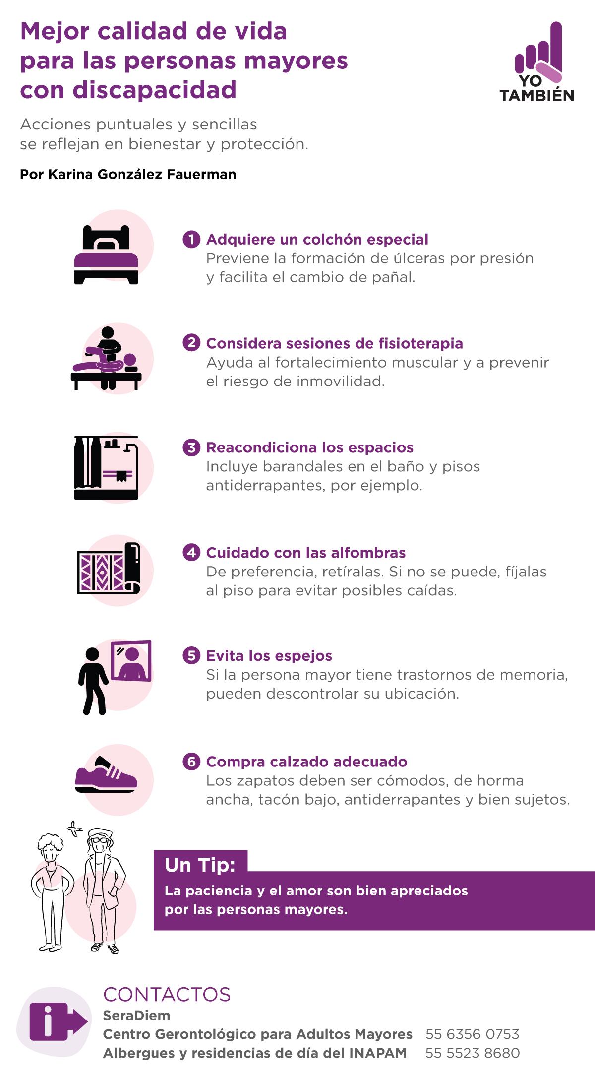 Infografía: seis recomendaciones para mejorar la calidad e vida para las personas mayores con discapacidad Por Karina González Fauerman 1. Adquiere un colchón especial. Previene la formación de úlceras por presión y facilita el cambio de pañal. 2. Considera sesiones de fisioterapia. Ayuda al fortalecimiento muscular y a prevenir el riesgo de inmovilidad. 3. Reacondiciona los espacios. Incluye barandales en el baño y pisos antiderrapantes, por ejemplo. 4. Cuidado con las alfombras. De preferencia, retíralas. Si no se puede, fíjalas al piso para evitar posibles caídas. 5. Evita los espejos. Si la persona mayor tiene trastornos de memoria, pueden descontrolar su ubicación. 6. Compra calzado adecuado. Los zapatos deben ser cómodos, de horma ancha, tacón bajo, antiderrapantes y bien sujetos. Un Tip: La paciencia y el amor son bien apreciados por las personas mayores. Contactos: SeraDiem Centro Gerontológico para Adultos Mayores   55 6356 0753 Albergues y residencias de día del INAPAM    55 5523 8680