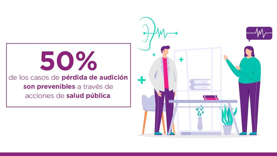 Texto en la imagen: 50% de los casos de pérdida de audición son prevenibles a través de acciones de salud pública.