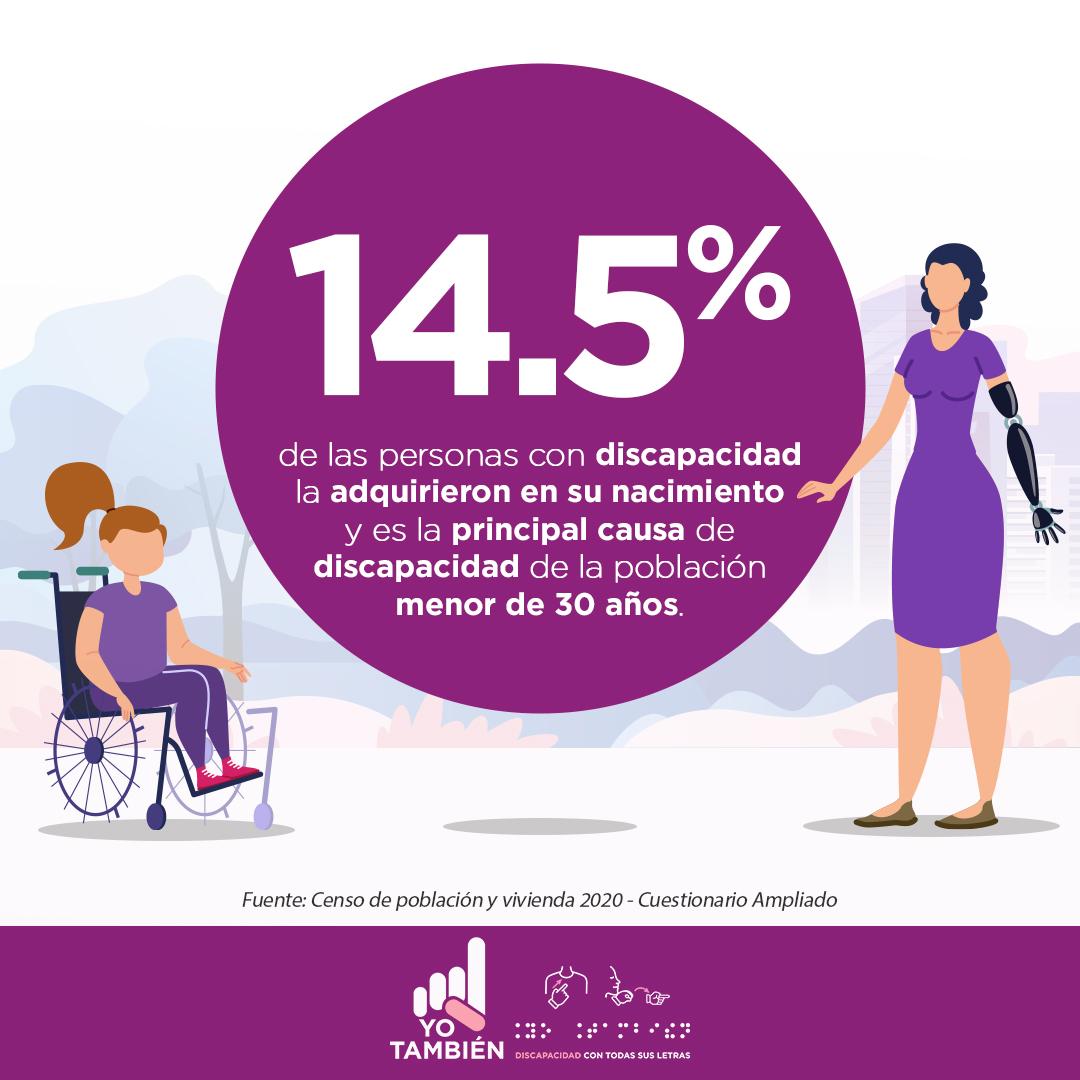 Texto en la imagen: 21% de mil 860 estudiantes universitarios con discapacidad, de 61 centros públicos y privados de España, se ha sentido discriminado en la escuela. Fuente: V Estudio