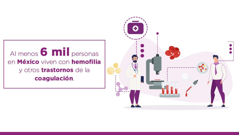 Texto en la imagen: Al menos 6 mil personas en México viven con hemofilia y otros trastornos de la coagulación, en la imagen aparece una representación gráfica con líneas de un médico con bata blanca, pelo castaño frente a un microscopio.