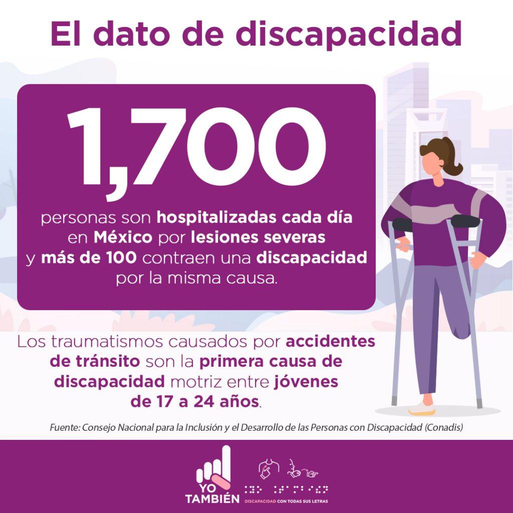 Texto en la imagen: El dato de la discapacidad. 1,700 personas son hospitalizadas cada día en México por lesiones severas y más de 100 contraen una discapacidad por la misma causa. Los traumatismos causados por accidentes de tránsito son la primera causa de discapacidad motriz entre jóvenes de 17 a 24 años. Consejo Nacional para la Inclusión y el Desarrollo de las Personas con Discapacidad (Conadis). En la imagen aparece una representación con líneas de la figura de una mujer joven con cabello color negro, vestida con sudadera morada, pantalón morado que tiene discapacidad motriz, amputado el pie izquierdo y se encuentra parada frente a un edificio color morado con la ayuda de un par de muletas color gris.