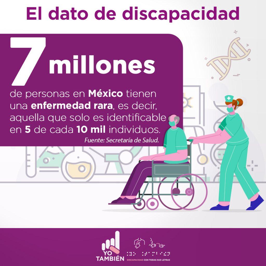 Texto en la imagen: 7 millones de personas en México tienen una enfermedad rara, es decir, aquella que solo es identificable en 5 de cada 10,000 Individuos. Fuente: Secretaría de Salud. Representación gráfica en líneas de una enfermera que lleva a un paciente en silla de ruedas, la enfermera lleva puesto un uniforme de color verde agua, cubrebocas y cofia; el paciente varón de edad adulta, cabello cano, lleva puesta una playera de color verde agua con pantalón morado.