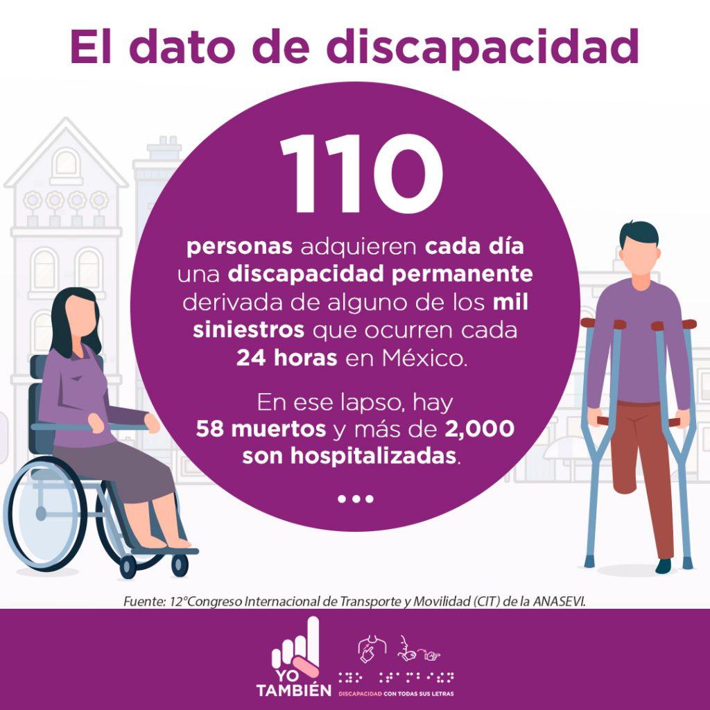 Texto en la imagen: El dato de la discapacidad. 110 personas adquieren cada día una discapacidad permanente derivada de alguno de los mil siniestros que ocurren cada 24 horas en México. En ese lapso, hay 58 muertos y más de 2,000 son hospitalizadas. Fuente: 12°Congreso Internacional de Transporte y Movilidad (CIT) de la ANASEVI. Representación gráfica en líneas de una mujer usuario de una silla de ruedas, con suéter morado, falda gris, cabello color negro y zapatos de color negro, de lado derecho al dato, aparece un hombre de cabello color negro, suéter morado, pantalón color naranja fuerte, de pie con la ayuda de dos muletas debajo de ambos brazos, tiene amputado el pie izquierdo.