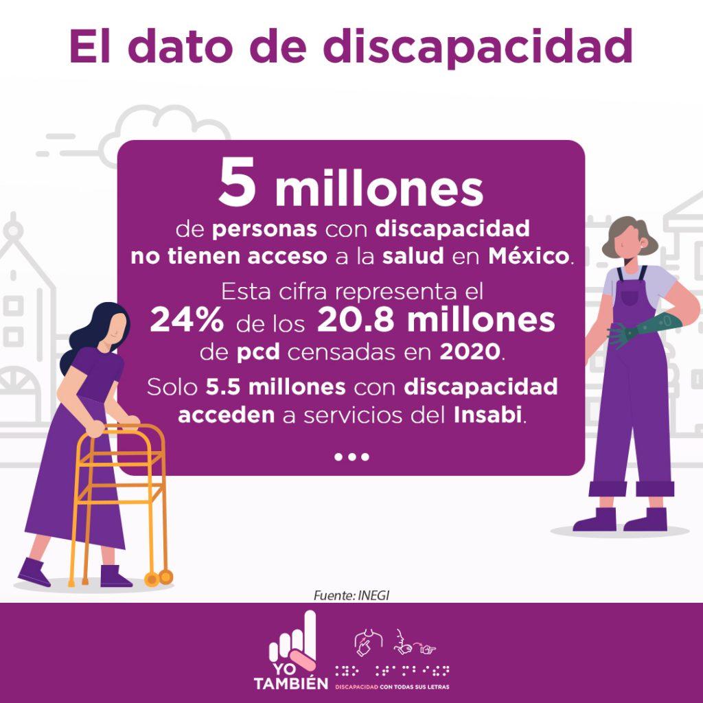 Texto en la imagen: El dato de la discapacidad. 5 millones de personas con discapacidad no tienen acceso a la salud en México. Esta cifra representa el 24% de los 20.8 millones de pcd censadas en 2020. Solo 5.5 millones con discapacidad acceden a servicios del Insabi. FUENTE: INEGI. Representación gráfica de dos mujeres, una de cabello negro, vestido completo de color morado, zapatos morados, que utiliza una andadera de color amarilla; y la otra, de cabello corto color café claro, overol morado, playera color lila, con una prótesis de color verde en su brazo izquierdo.